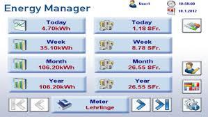 monitoraggio consumi energetici